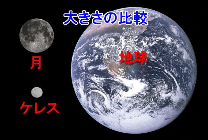 地球、月、ケレスの大きさ比較