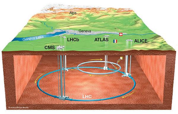 大型ハドロン衝突加速器(LHC)1