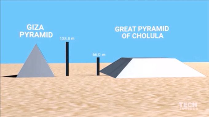 チョルーラの大ピラミッドの高さ