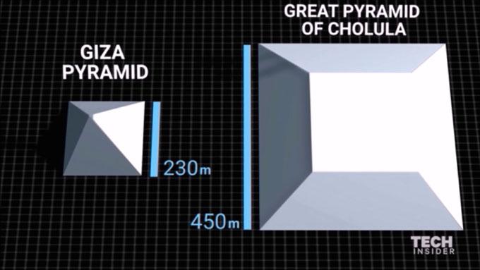 チョルーラの大ピラミッドの大きさ