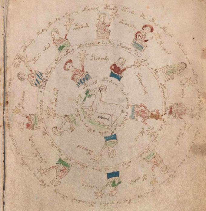 ヴォイニッチ手稿【第2部】天文学もしくは占星術のページ拡大1