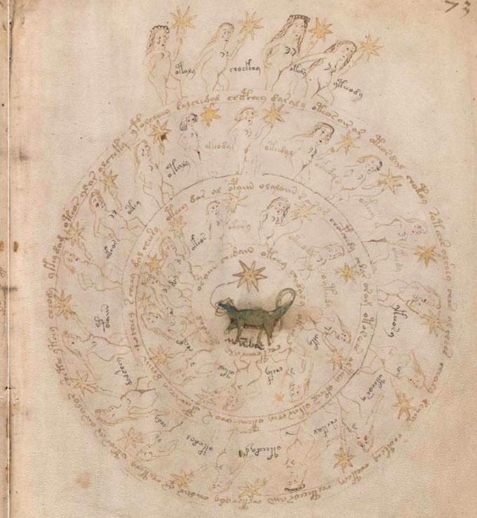 ヴォイニッチ手稿【第2部】天文学もしくは占星術のページ拡大2