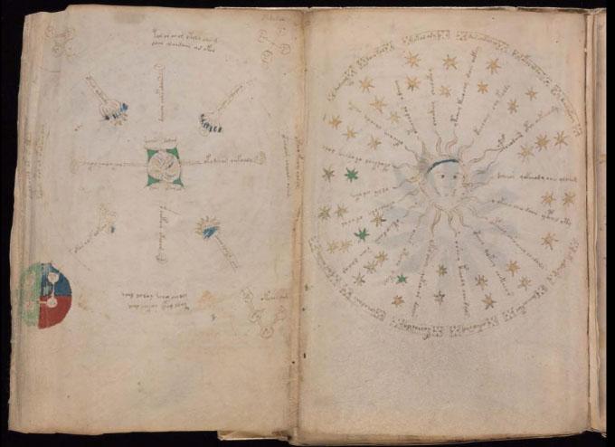 ヴォイニッチ手稿【第2部】 天文学もしくは占星術のページ2