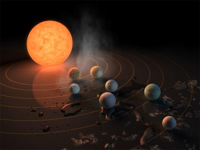 トラピスト1を公転する7つの惑星