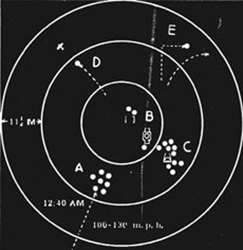 レーダーが検知したUFO